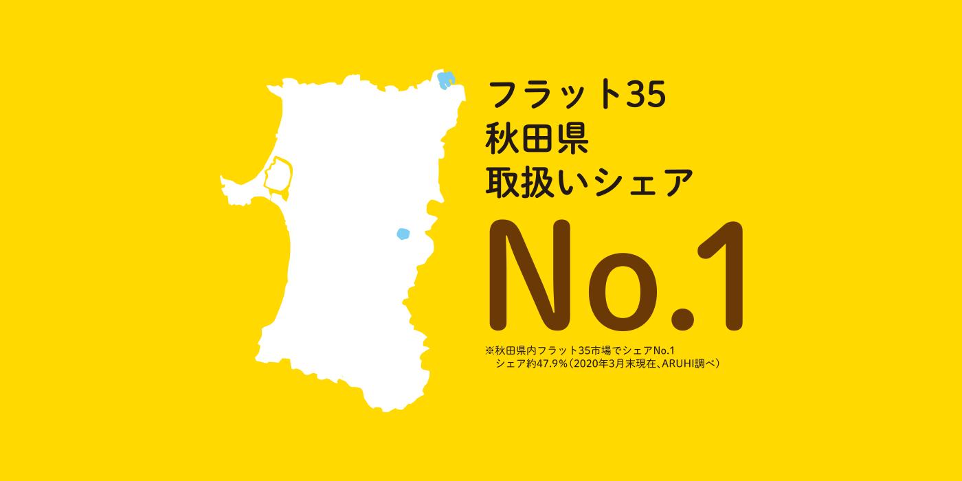 フラット35 秋田県取扱いシェアNo.1